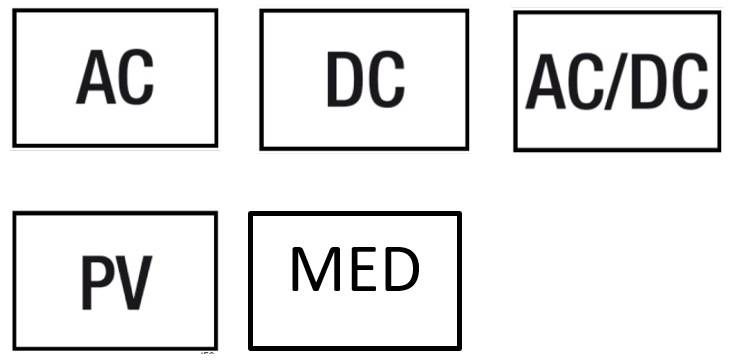 Examples for the identification of IMDs