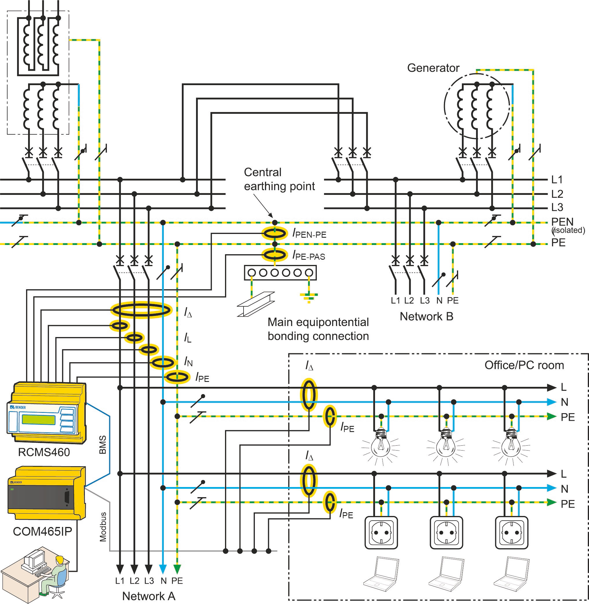 Schematic diagram of power supply monitoring