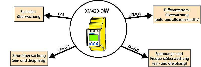 XM420-DW